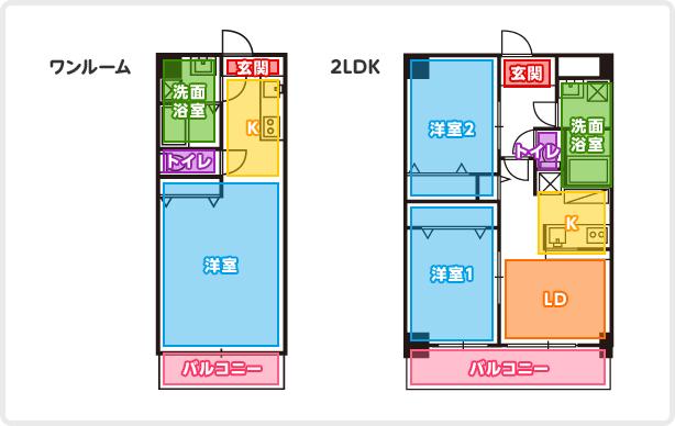 部屋をブロックに分ける